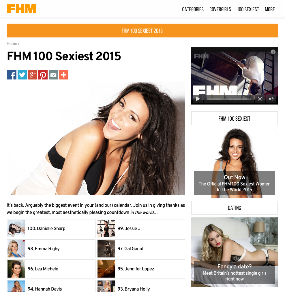 FHM 100 Sexiest 2015