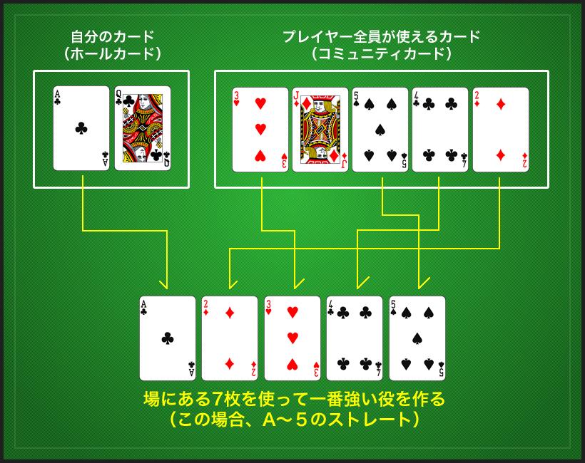 http://casino-navi.net/file/parts/I0000191/04dfa1576c9d14000592f7fe0631e776.jpg