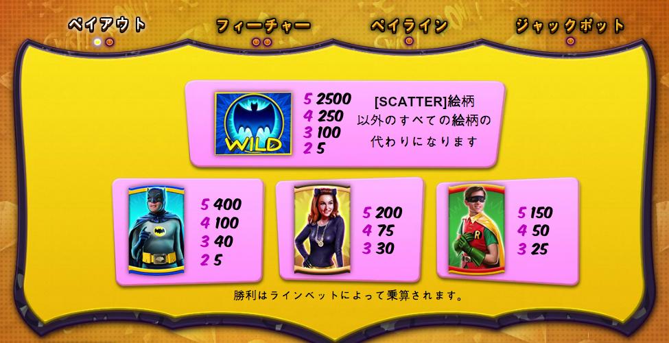 バットマンのロゴマークがWILD